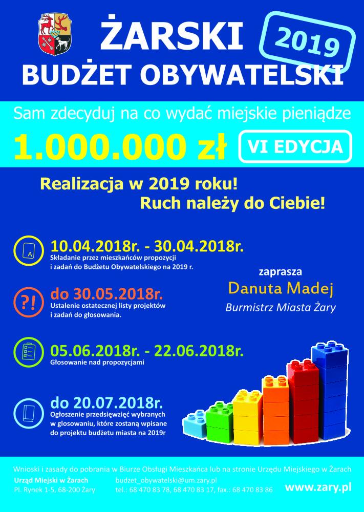 Ilustracja do informacji: Budżet Obywatelski - wyniki