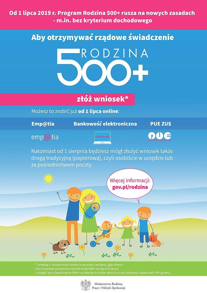 Ilustracja do informacji: Informacje o 500+ i nie tylko…