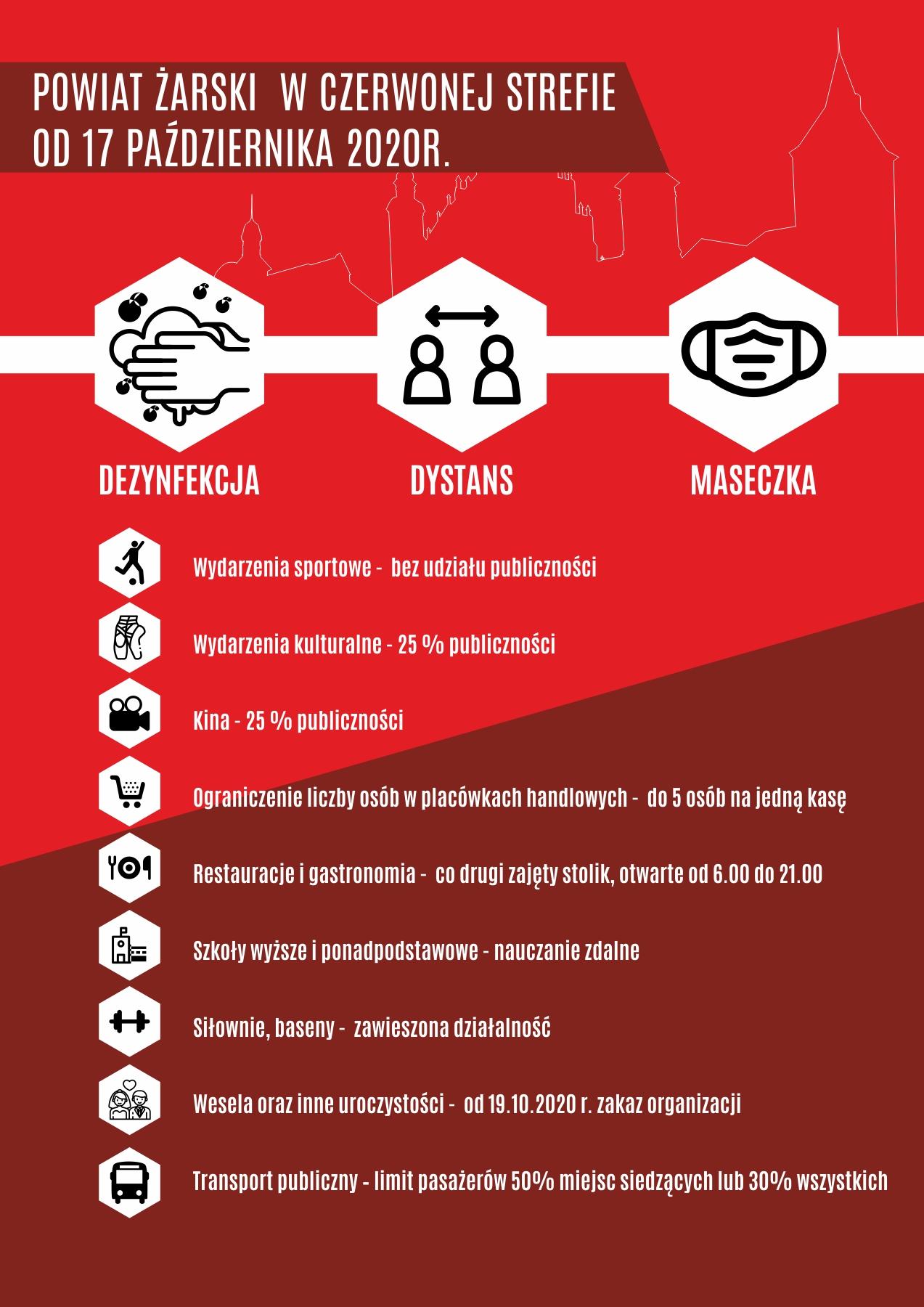 Ilustracja do informacji: Czerwona strefa - Żary