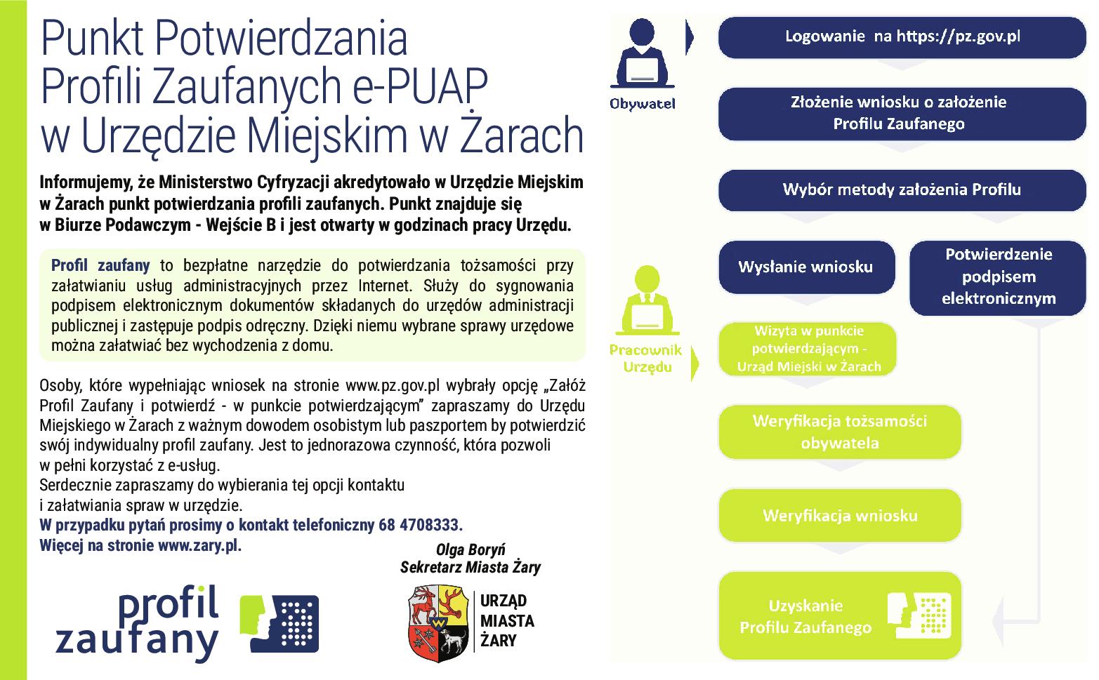 Ilustracja do informacji: Punkt Potwierdzania Profilu Zaufanego e-PUAP