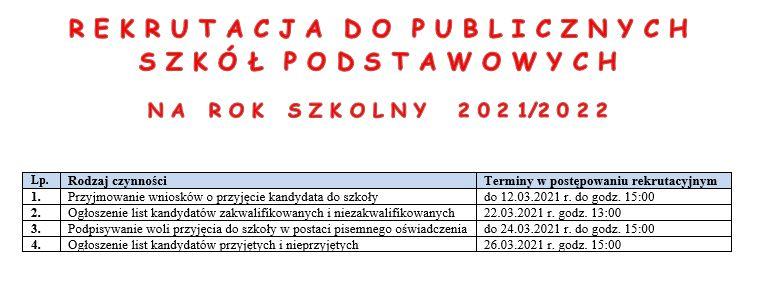 Ilustracja do informacji: Rekrutacja do Publicznych Szkół Podstawowych na rok szkolny 2021/2022
