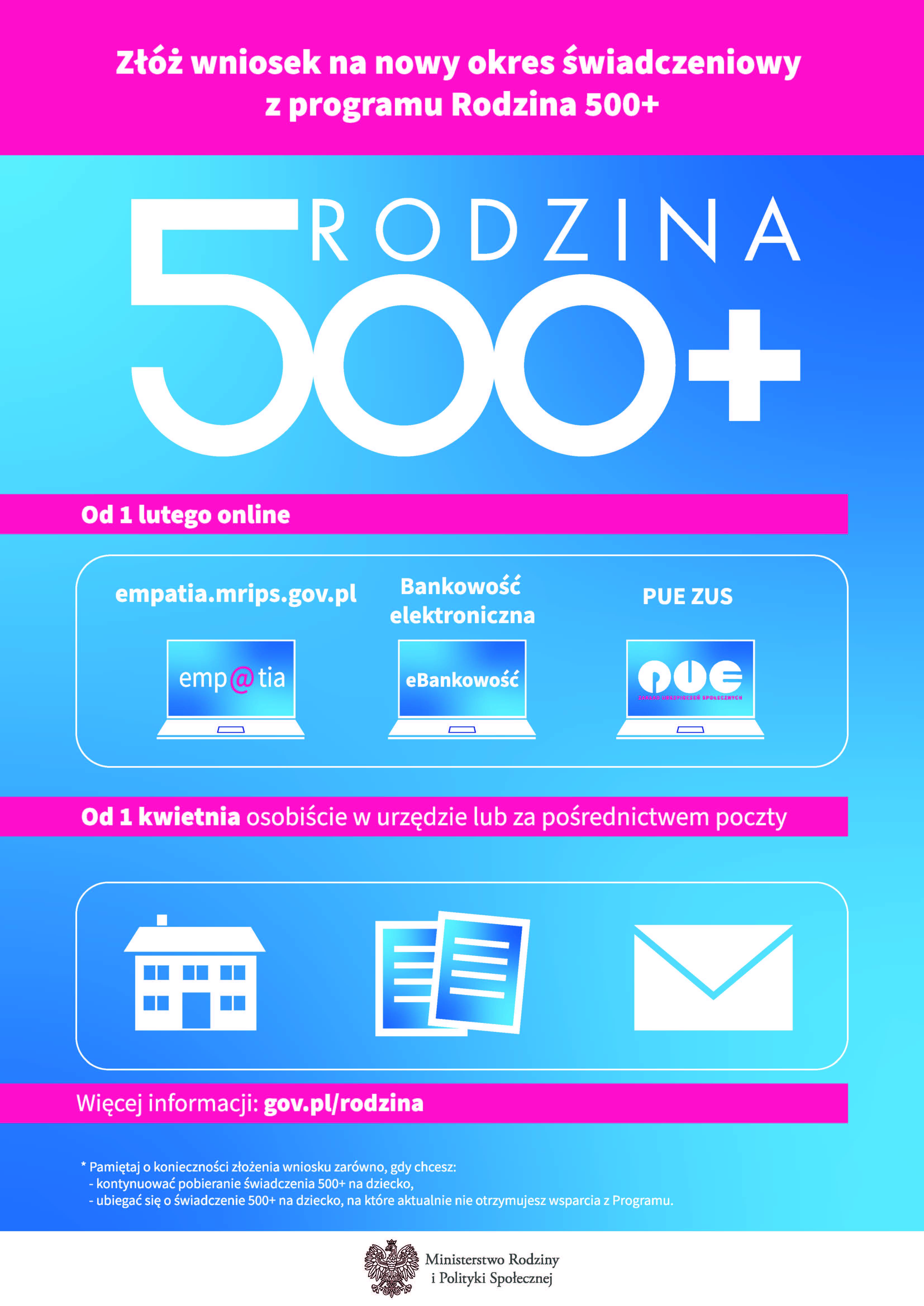 Ilustracja do informacji: Świadczenia wychowawcze 500+ - nowy okres zasiłkowy 2021/2022