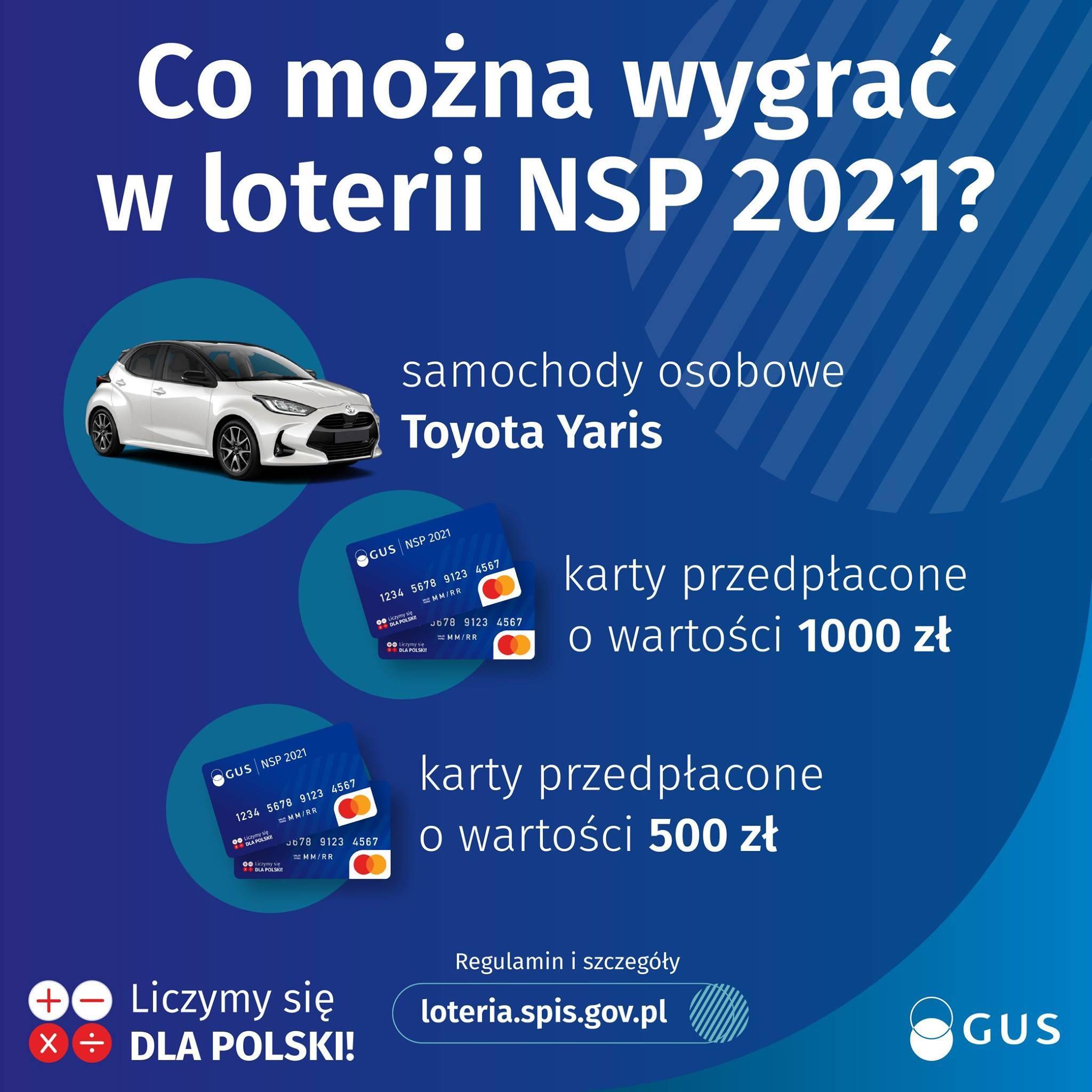 Ilustracja do informacji: Loteria Narodowego Spisu Powszechnego Ludności i Mieszkań 2021 !
